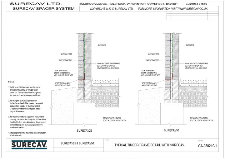 Typical details for SureCav and Timber-Frame