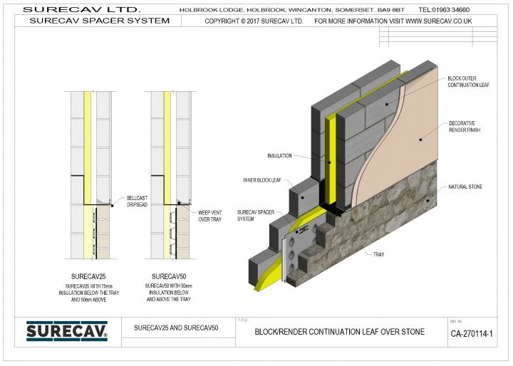 Block & Render Continuation Over Stone (Inner Block Leaf)
