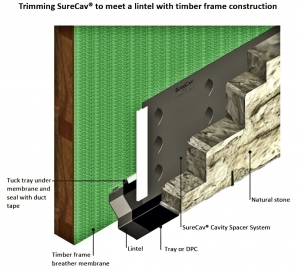 Trimming SureCav to meet a Lintel in Timber Frame Construction