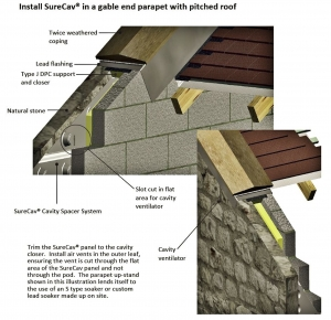 Install SureCav to a Gable End Parapet with Pitched Roof