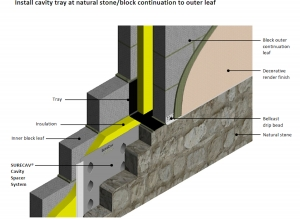 Block and Render Continuation on Natural Stone Outer Leaf