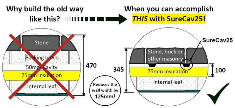 Reduce the width of the wall with SureCav25