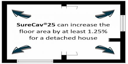 SureCav25 Can Increase Floor Area!
