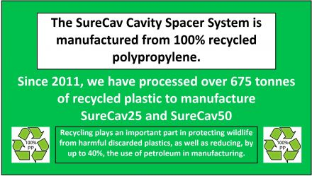 SureCav is 100% Recycled Plastic
